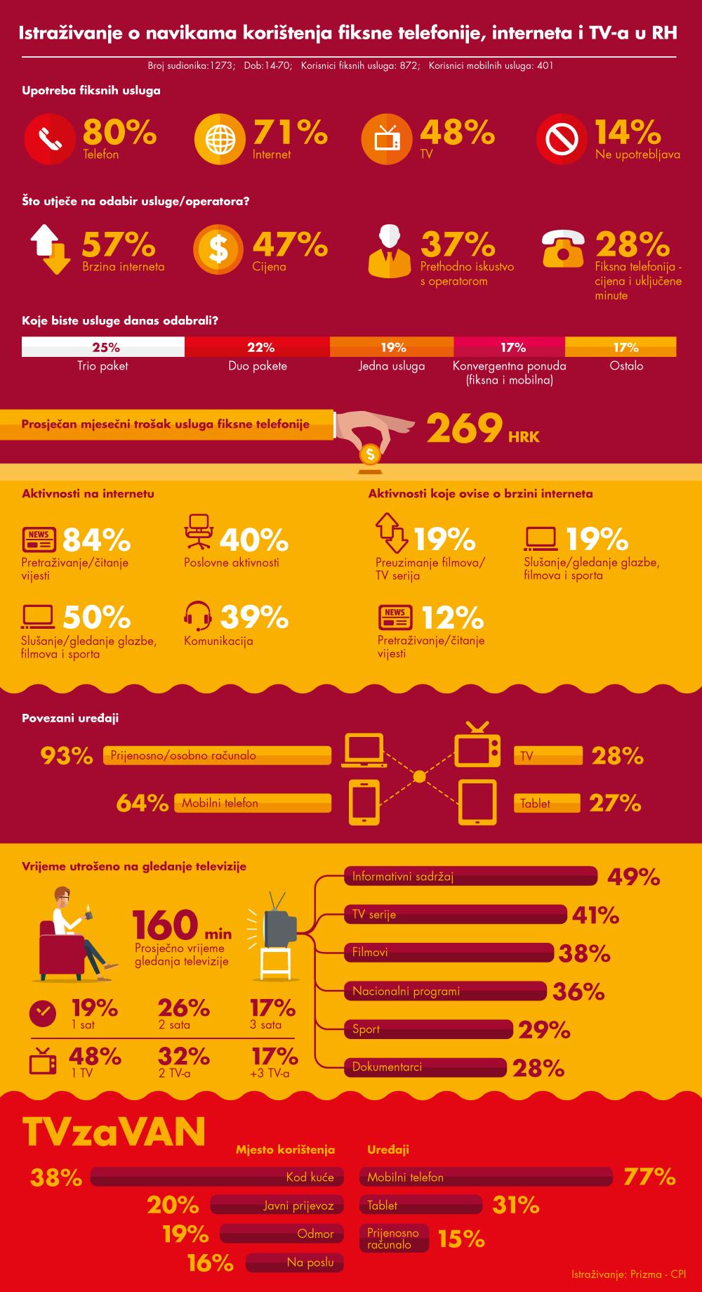 infografika-v1-HR